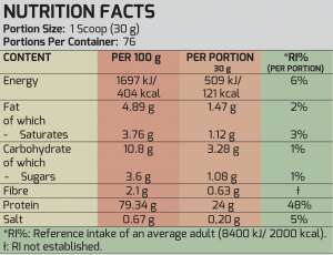 Nutrition_facts_Whey_5lb-300×230